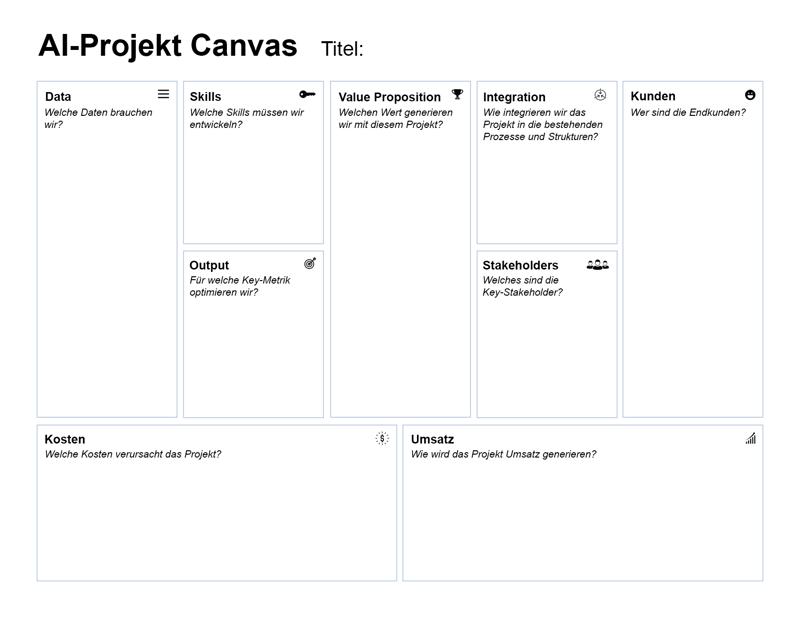 AI_Projekt_Canvas 12.25.44