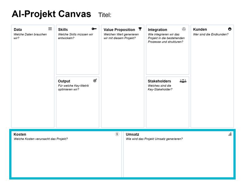 AI_Projekt_Canvas_financials