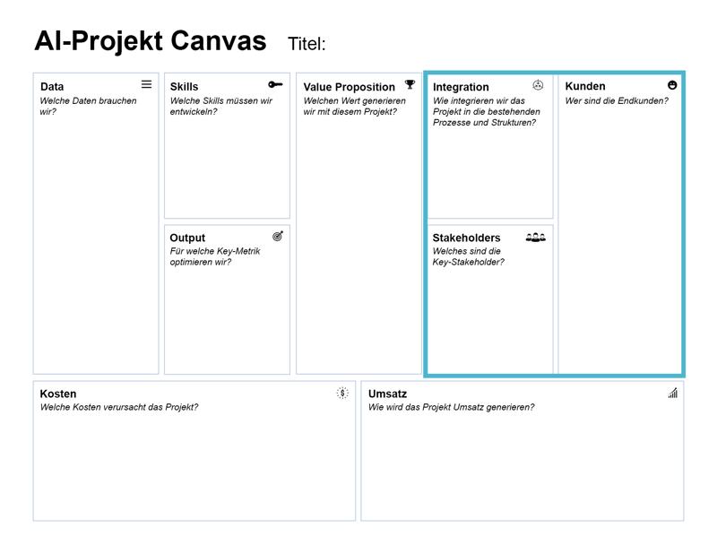 AI_Projekt_Canvas_integration-1