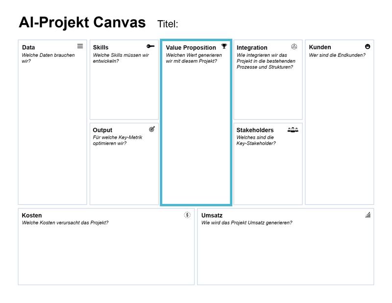 AI_Projekt_Canvas_value_prop-1