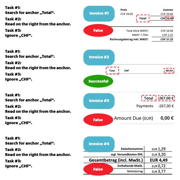 invoice_extraction_ocr_EN