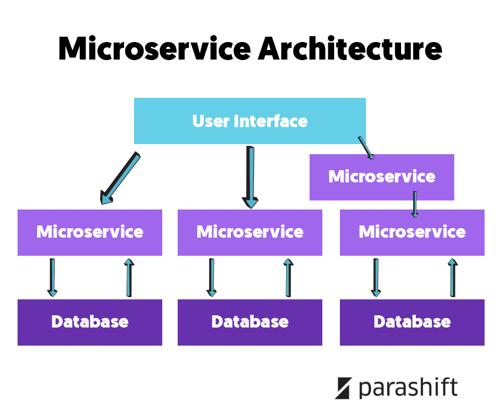 microservice_architecture (1)